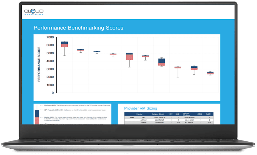Cloud Performance Benchmarking by Cloud Spectator